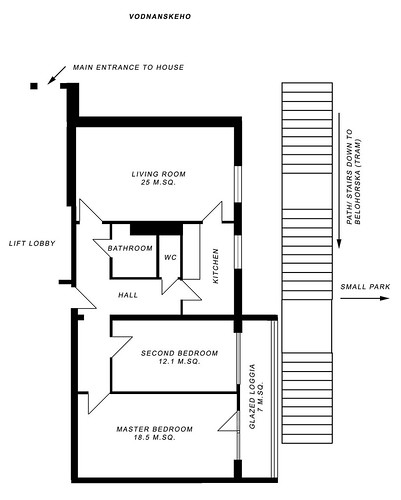 Ground Plan of the apartment