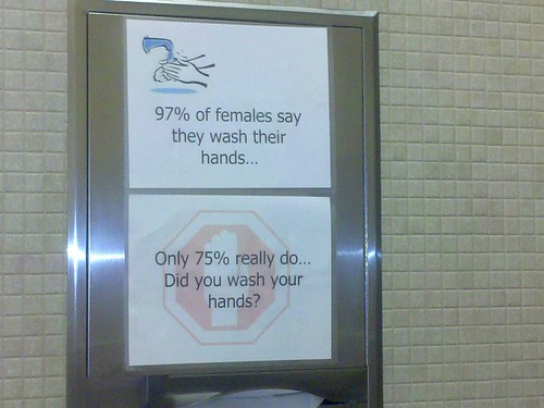 97% of females say they wash their hands...Only 75% really do...Did you wash your hands?