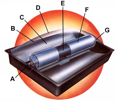 Servamatic Solar Hot Water Heater Systems