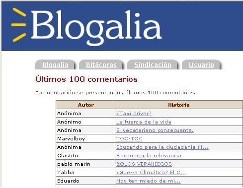 blogalia100