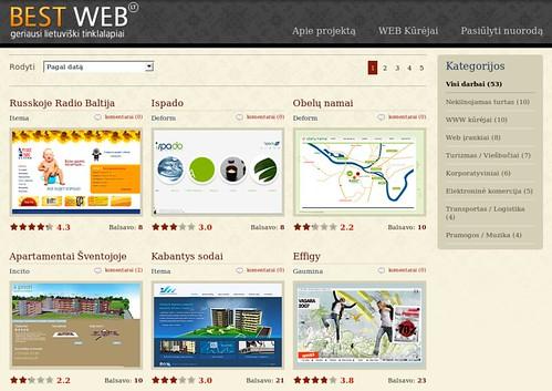 BEST WEB - Geriausi lietuviški tinklalapiai