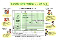 子どもの予防接種 年齢別チェックポイント
