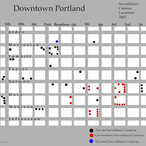 Portland Security Cameras
