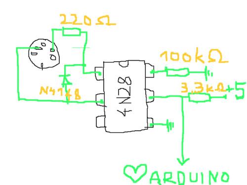 works: MIDI-IN: code + schematics