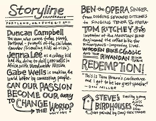 Storyline Conference 2011 Sketchnotes: 01-02