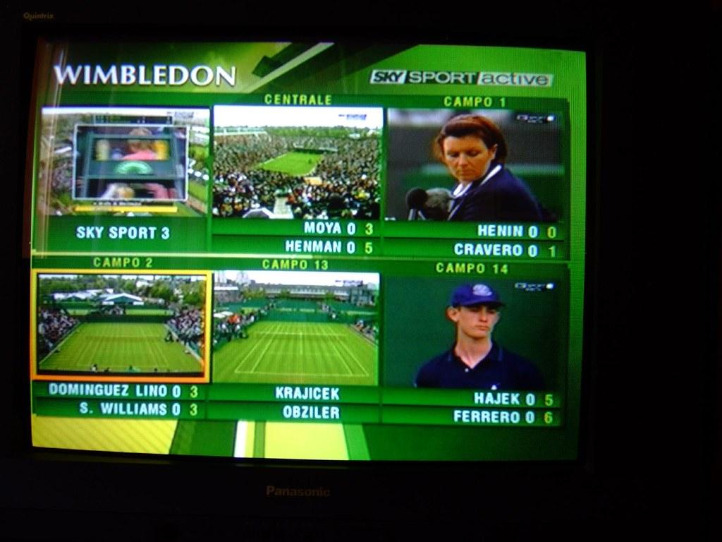 Wimbledon on Sky Sport (Italy)