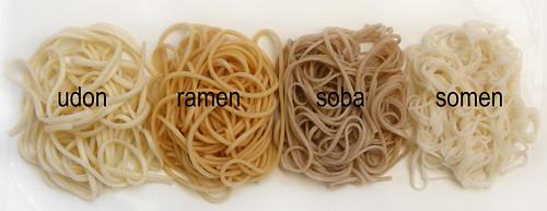 Indeling Japanse Noodles