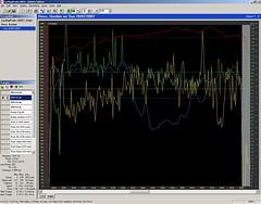 graph software