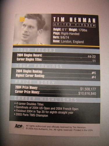 Tim Henman - Henman Card Back