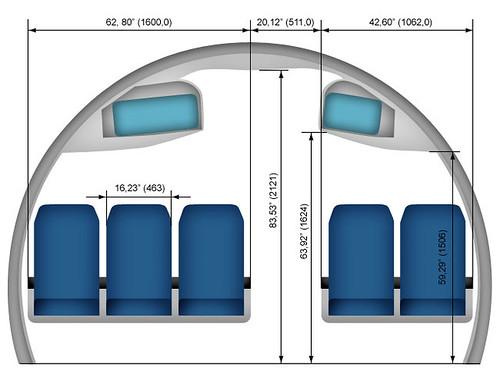 The Supercool Sukhoi Superjet 100 Cranky Flier
