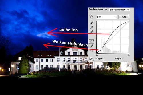 Gradationskurve zur Kontrasterhöhung in Photoshop