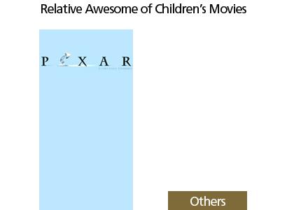 pixargraph2.png