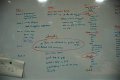 web site v2 developemnt