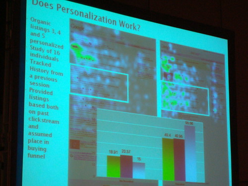Personalized Search Heat Map 3