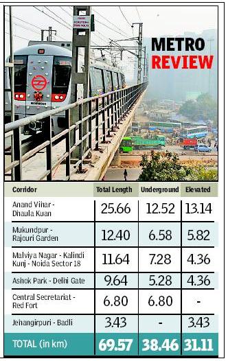 delhi metro map. delhi metro map.
