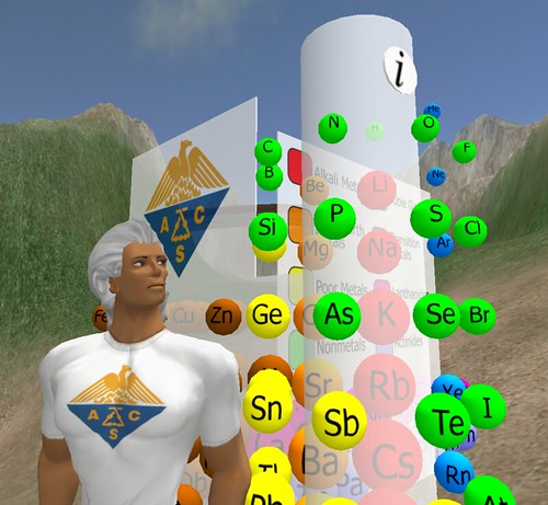3D periodic table of elements