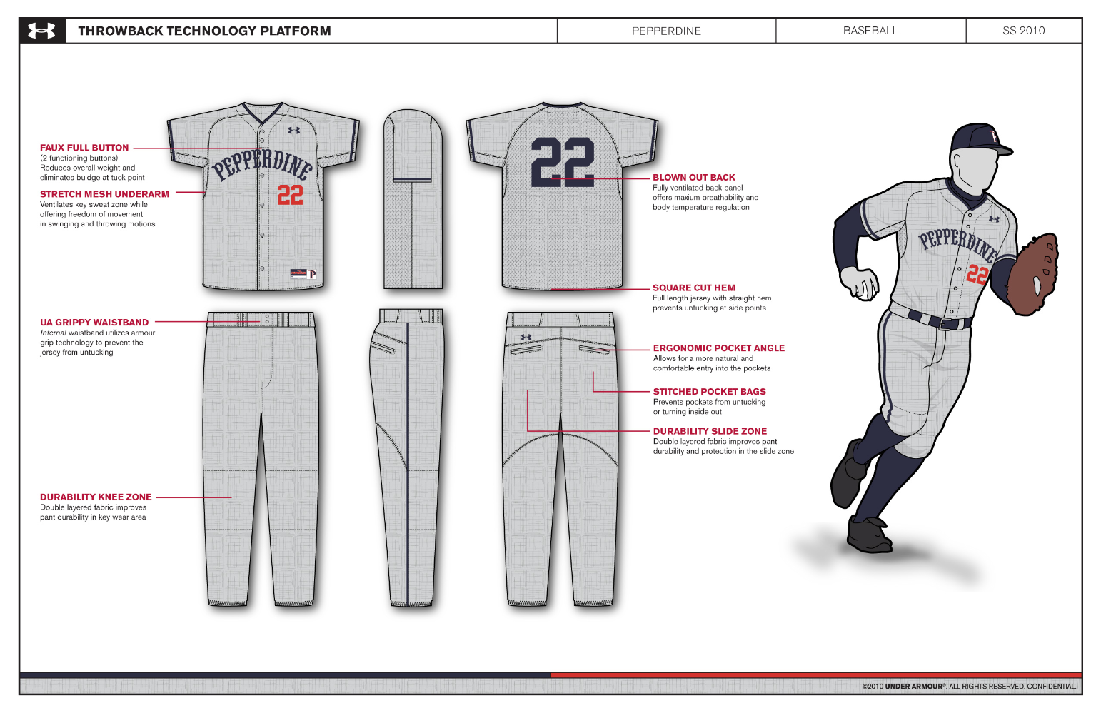 quality design 9423d 90a9a Under Armour's throwback baseball uniforms look like flannel ...
