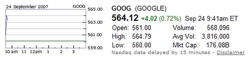 Google Stock: $564.12