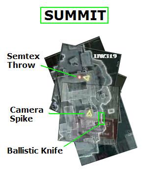 Summit Visual Demonstration