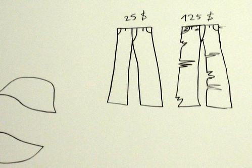 NYC - MoMA: Dan Perjovschi's What Happened to Us?