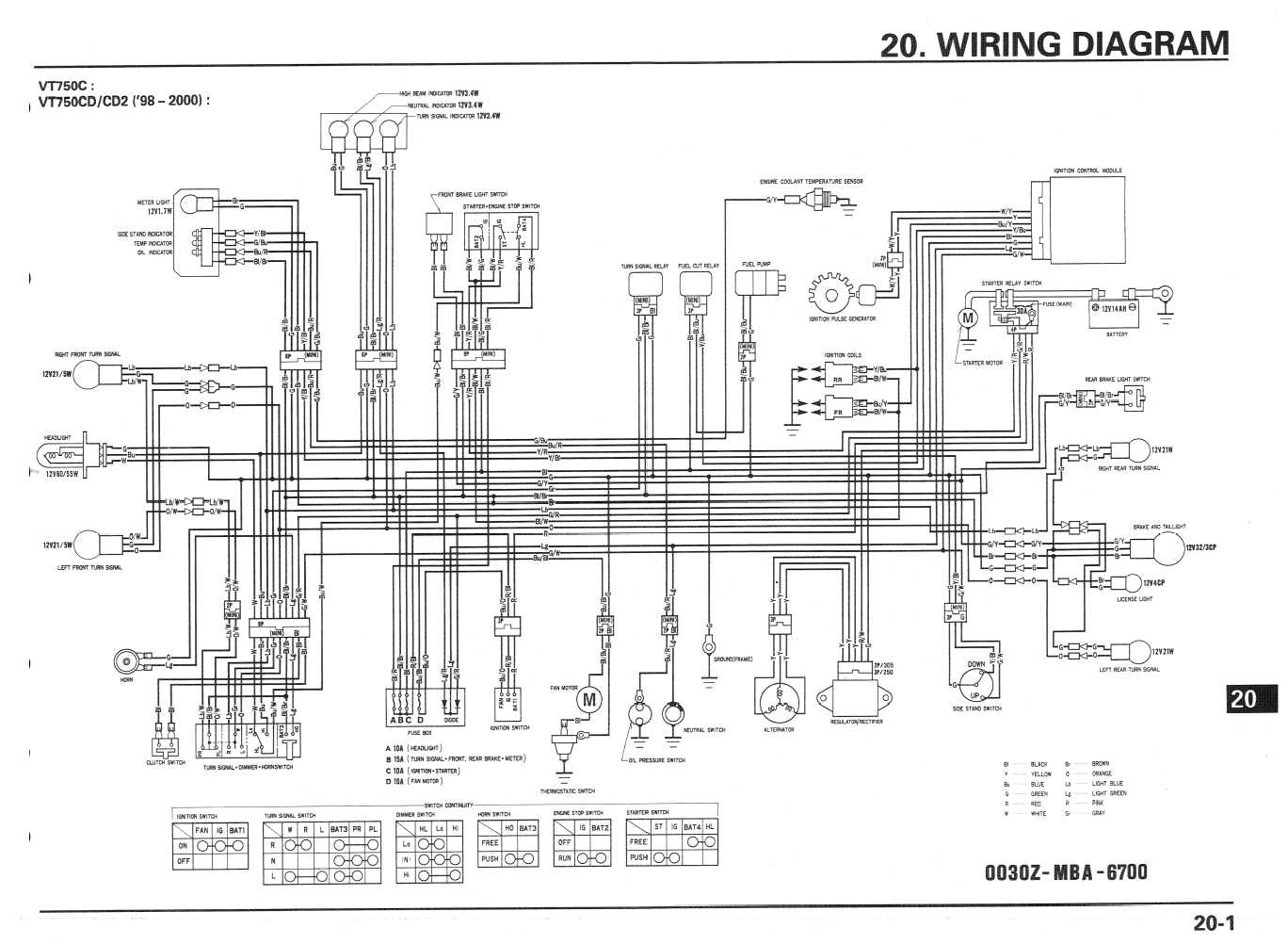 1996 honda shadow 1100 wiring system diagram wiring diagram rh casamagdalena us Honda Shadow VT1100 Wiring and Electrical System Diagram 1998 Honda Shadow Spirit 1100