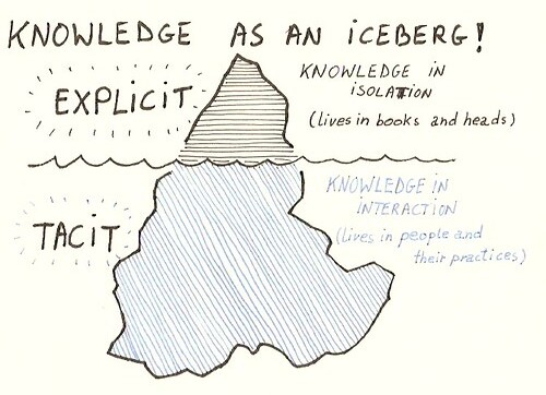 JSB Iceberg
