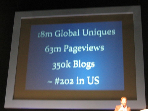 WordPress.com Sep 2006 Stat