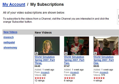 YouTube: View Subscriptions