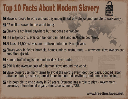 Top 10 Facts About Modern Slavery