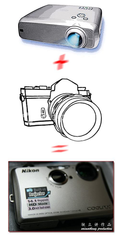 Nikon COOLPIX S1100pj with Projector Built In