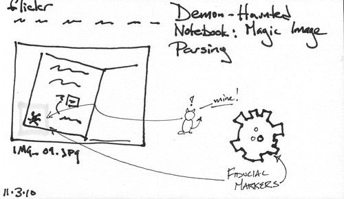 Demon-Haunted Notebook: Magic Image Parsing