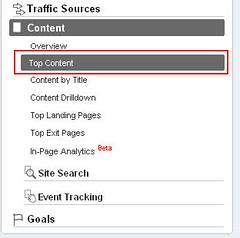 Google Analytics: How to Identify Top Content ...