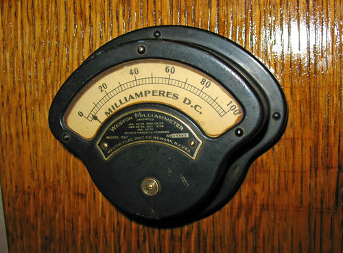 antique phone project gauge