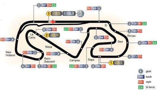 F1: 2008/2009 - Página 2 542097481_9198ee3e43_o