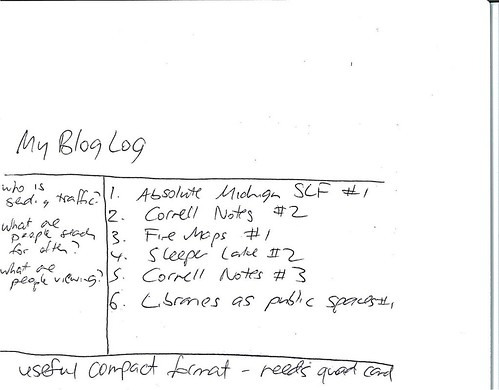 MyBlogLog report on 4x6 card, Cornell Notes style