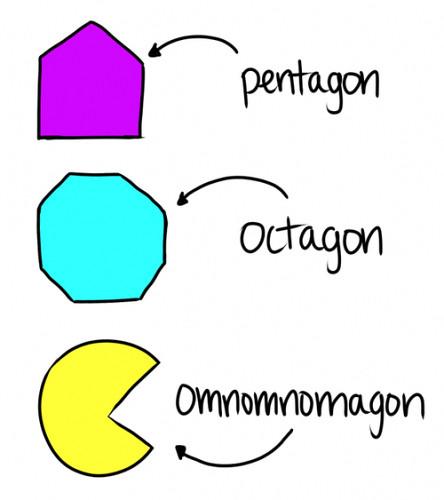 pacygon