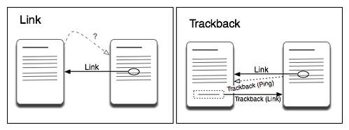 Link Trackback.png