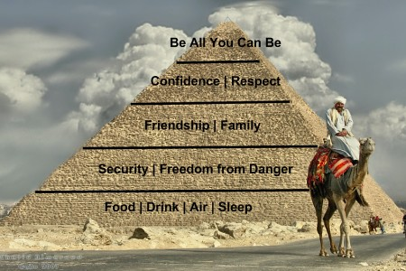 My Maslow's Hierarchy of Needs