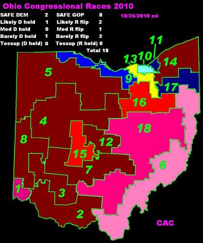Ohio Races10252010