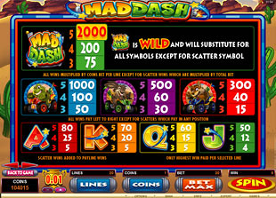 free Mad Dash slot mini symbol