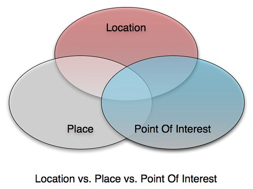 Locations vs. Places vs. POIs