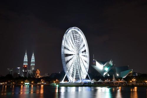 The Eye on Malaysia
