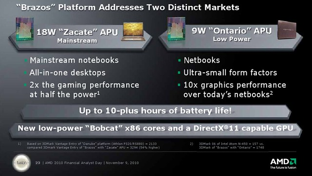 AMD Mobile chips