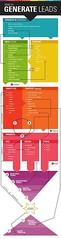 Email Marketing (Dave Dallore) Tags: money marketing media social email business entrepreneurship
