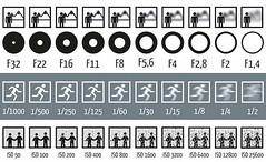 Helpful Chart (Tom's Grandad) Tags: iso numbers f shutter speeds