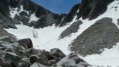 Przełęcz Col Abellers
