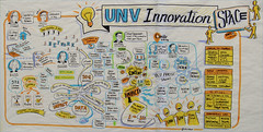 Infographic / 2nd Day (United Nations Volunteers (UNV) programme) Tags: corporate csr volunteerism