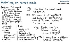 2016-01-17d Reflecting on hermit mode -- index card #connecting #hermit #introversion #introvert #review ref 2015-07-22a (sachac) Tags: review hermit connecting introvert introversion