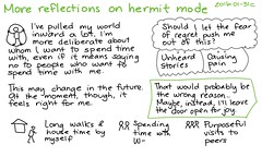 2016-01-31c More reflections on hermit mode -- index card #hermit #connecting #introvert (sachac) Tags: hermit connecting introvert