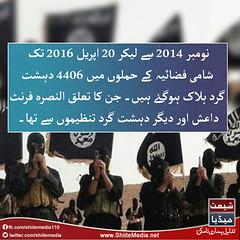 20 نومبر 2014 سے لیکر 20 اپریل 2016 تک شامی فضائیہ کے حملوں میں 4406 دہشت گرد ہلاک ہوگئے ہیں جن کا تعلق النصرہ فرنٹ داعش اور دیگر دہشت گرد تنظیموں سے تھا (ShiiteMedia) Tags: pakistan 20 shiite 2014 تک 2016 4406 جن کا تعلق گرد سے نومبر دیگر کے اور shianews میں اپریل shiagenocide shiakilling داعش شامی shiitemedia ہیں۔ shiapakistan mediashiitenews تنظیموں ہلاک حملوں دہشت تھا۔shia فضائیہ ہوگئے النصرہ فرنٹ لیکر